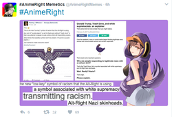 Anime Right