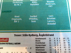 Team of the week in the regional news paper - SEM IL Suchet
