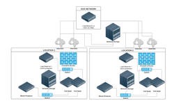 Illustration of the servers and the Block Production done by                               LiquidEOS.