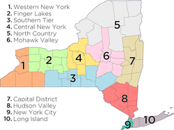 Economic regions of New York