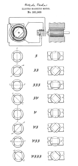 Drawing from U.S. Patent 381,968, illustrating principle of Tesla's alternating current induction motor