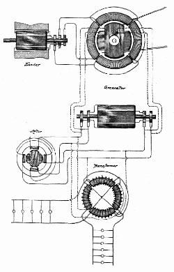 Nikola Tesla's AC dynamo-electric machine (AC Electric generator) in an 1888 U.S. Patent 390,721