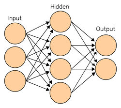A neural network is an interconnected group of nodes, akin to the vast network of neurons in the human brain.
