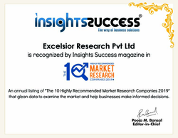 """""""10 Highly Recommended Market Research Companies in 2019"""""""