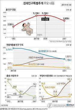한국인 대멸종기(2020~) wiki, 한국인 대멸종기(2020~) history, 한국인 대멸종기(2020~) news