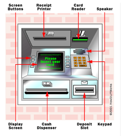 Analog Traditional Money (ATM) wiki, Analog Traditional Money (ATM) history, Analog Traditional Money (ATM) news