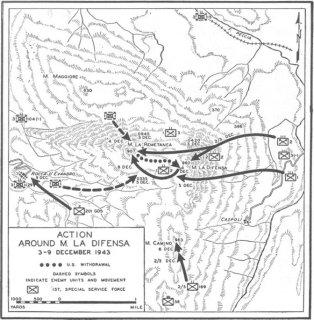 Battle for Monte la Difensa