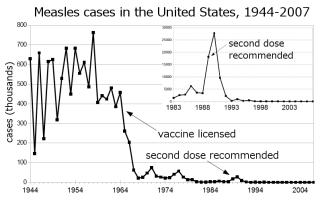 MMRV vaccine